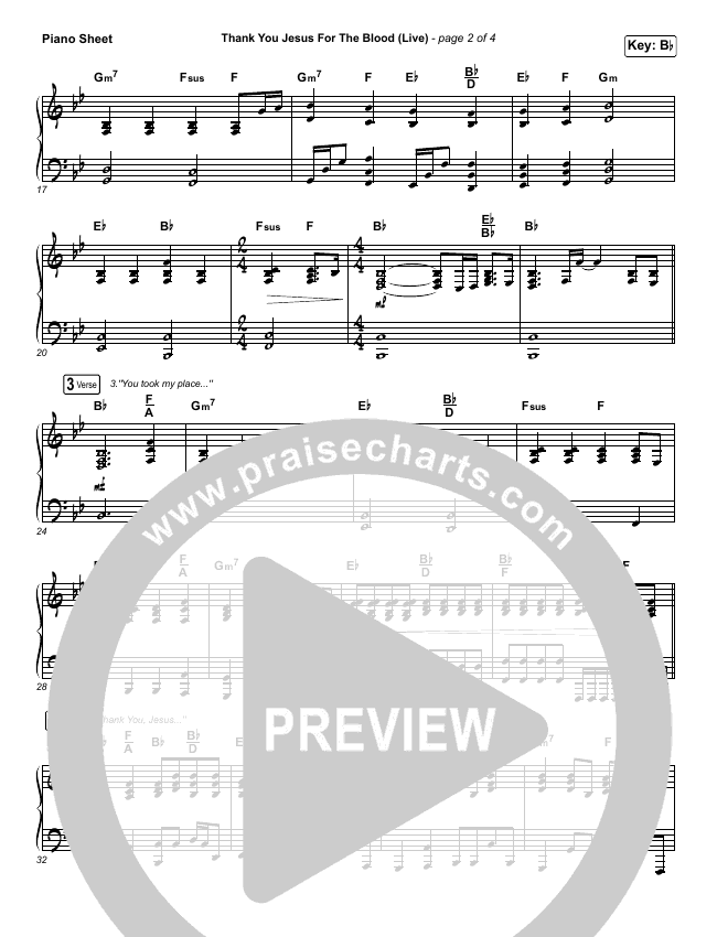 Thank You Jesus For The Blood (Live) Piano Sheet (Charity Gayle)