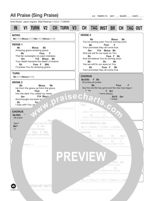 All Praise (Sing Praise) (Live) Chord Chart (The Worship Initiative / Shane & Shane / Bethany Barnard)