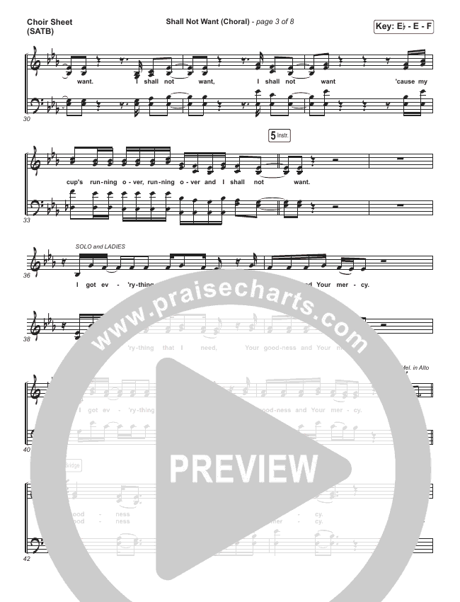 Shall Not Want (Choral) Choir Sheet (SATB) (PraiseCharts Choral / Maverick City Music / Elevation Worship / Arr. Luke Gambill)