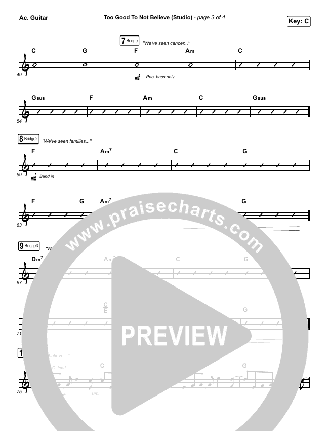 Too Good To Not Believe (Studio) Rhythm Chart (Cody Carnes / Brandon Lake)