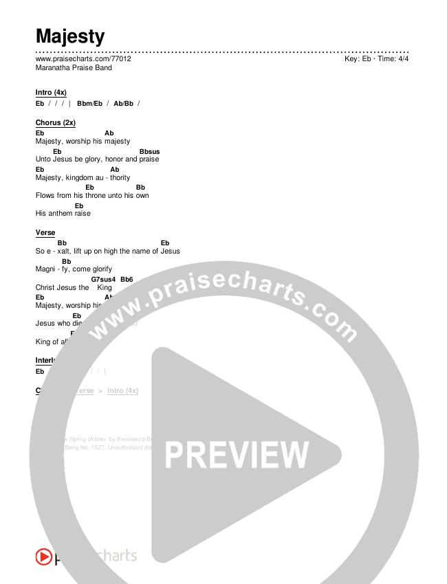 Majesty Chords & Lyrics (Maranatha Praise Band)
