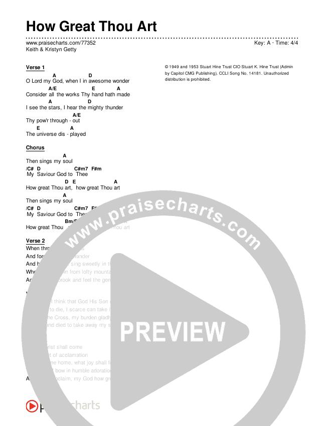 How Great Thou Art Chords & Lyrics (Keith & Kristyn Getty)