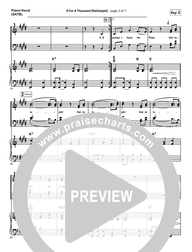 O For A Thousand Piano/Vocal (SATB) (Gateway Worship)